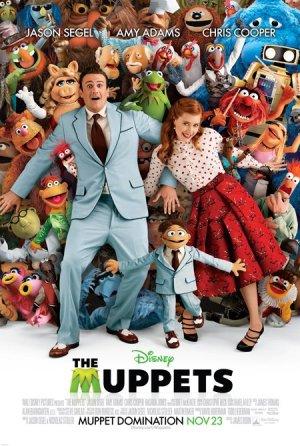 Ciné Jeunesse  Les Muppets